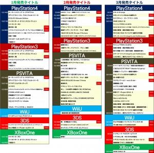 1501ゲーム発売カレンダー
